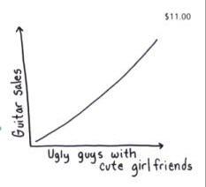 graph-image